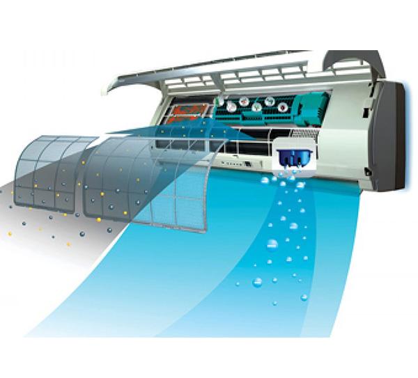 Kapos Services - Απολύμανση - Συντήρηση - Εγκατάσταση κλιματιστικού - Λέβητα - Θερμοσίφωνα